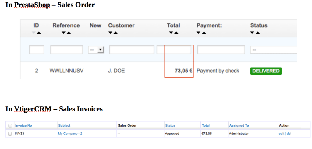 Integrating Vtiger CRM & Ecommerce
