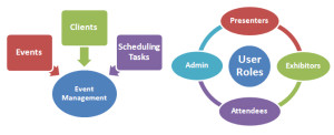 CRM for Event Management, Event Management Software