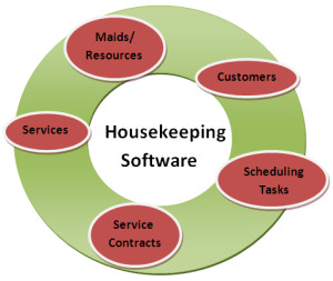 housekeeping software